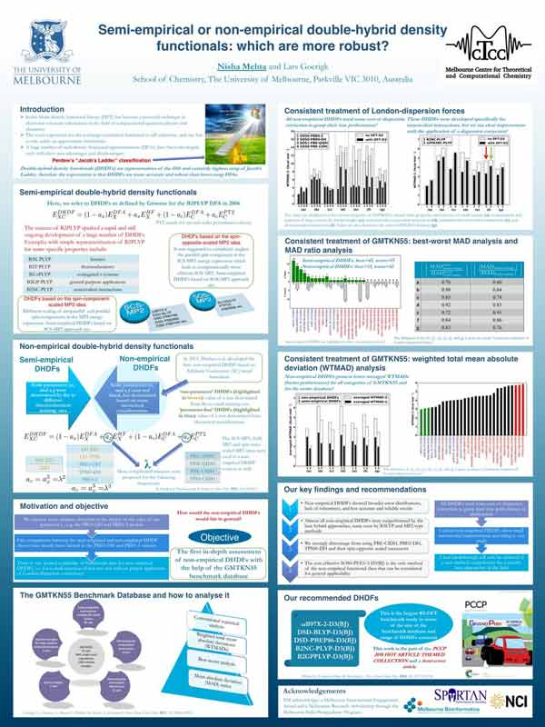 Nisha Mehta, 2019 RSC Twitter Poster Conference entry on Density Functional Theory, addressing methods, misconceptions and guidance to users and method developers.