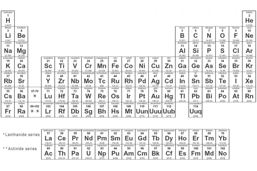 Periodic table with atomic mass and atomic number rounded sesigncorp periodic table with atomic mass and number rounded urtaz Image collections